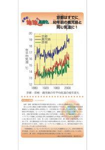 京都はすでに60年前の鹿児島と同じ気温に!