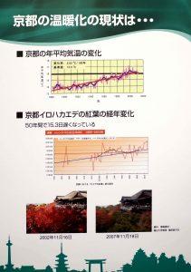 PO-25.京都の温暖化の現状は・・・