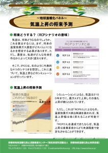 PO-02.気温上昇の将来予測 - 地球温暖化啓発パネル