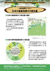 PO-05.日本の温室効果ガス排出量 - 地球温暖化啓発パネル