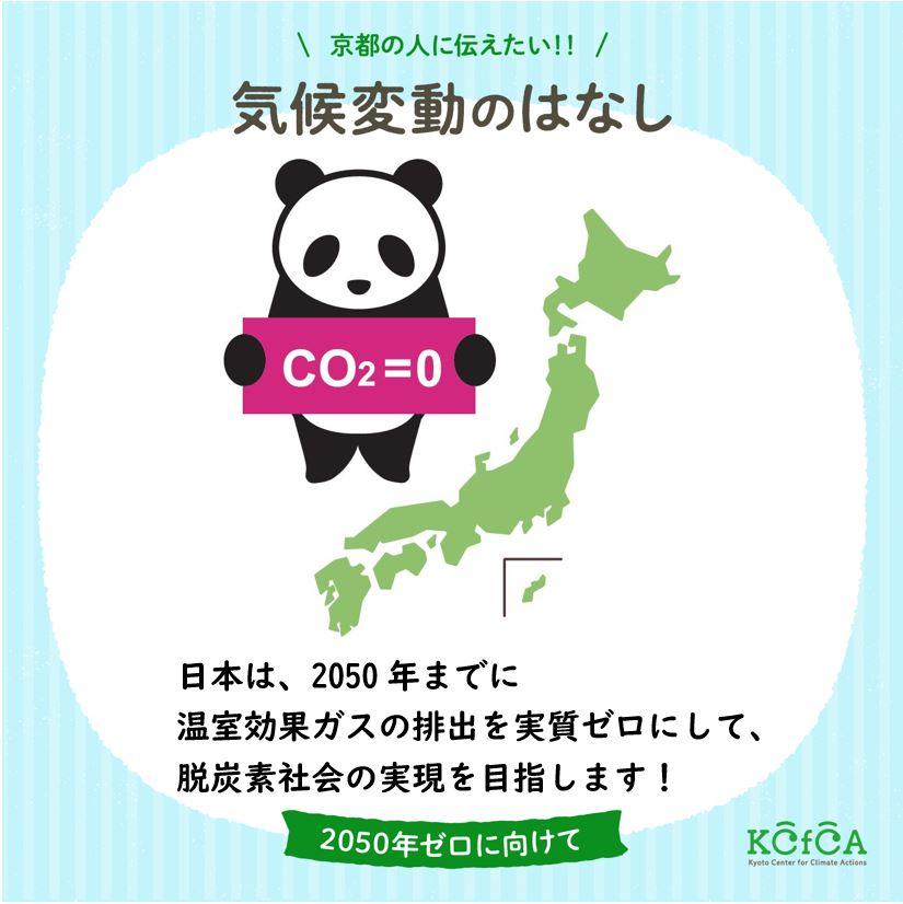 日本2050ゼロ宣言