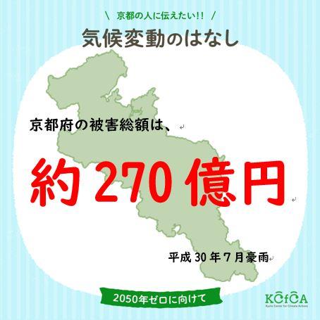 京都府の被害総額