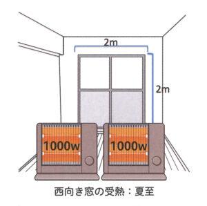 電気ストーブ2台